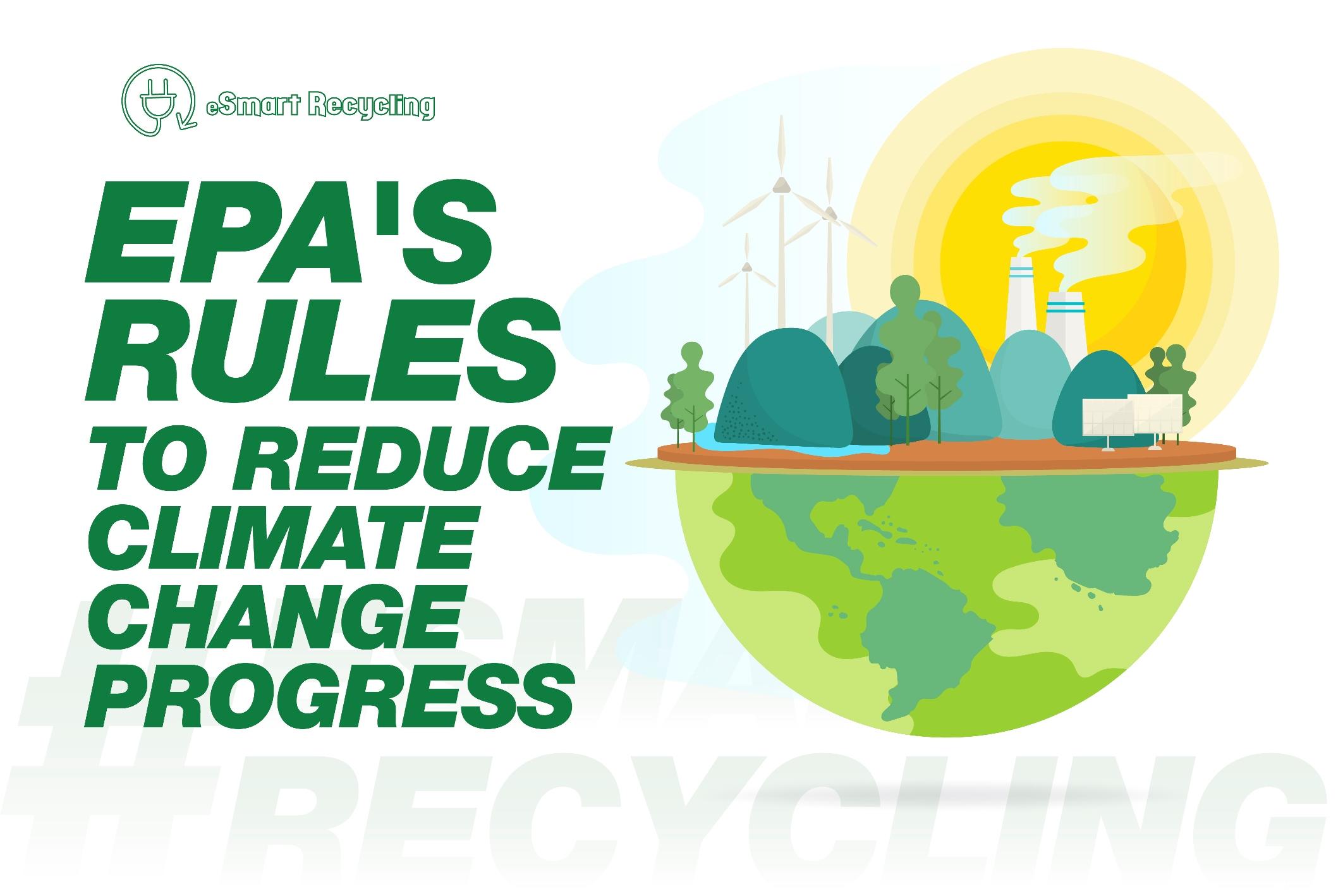 climate change progress